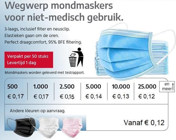 Goedkope wegwerp mondmaskers snel geleverd